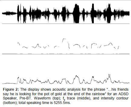 otolaryngology-intensity-contour