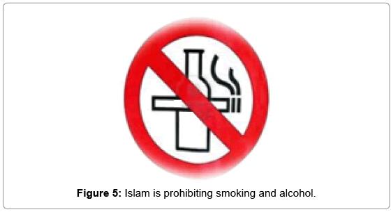 otolaryngology-open-access-prohibiting-smoking