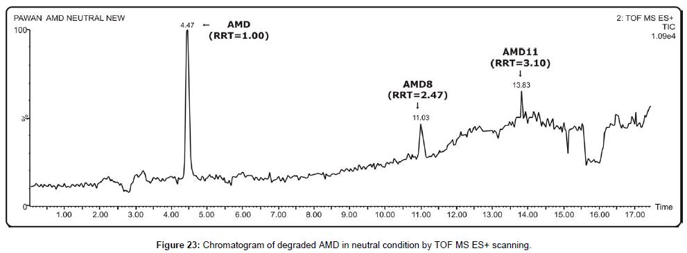paharmaceutica-analytica-acta-scale