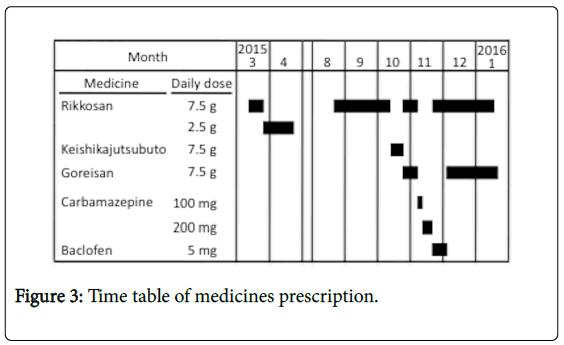 pain-relief-medicines-prescription