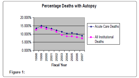 palliative-care-medicine