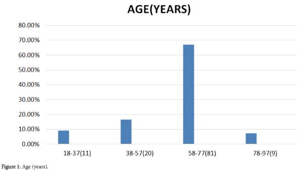 palliative-care-medicine-Age
