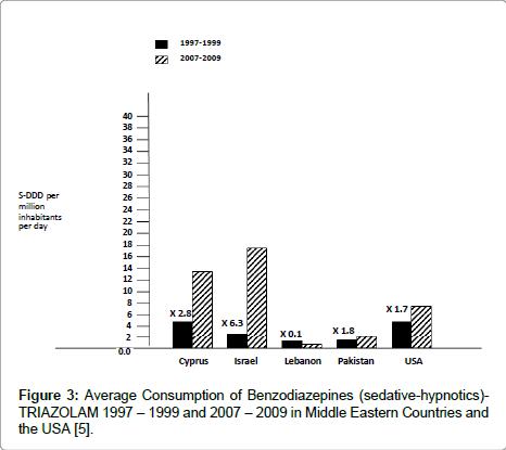 palliative-care-medicine-Average-Consumption