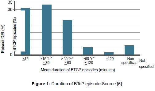 palliative-care-medicine-BTcP-episode-Source