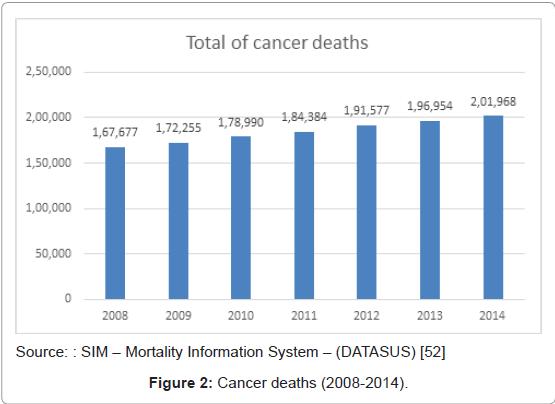 palliative-care-medicine-Cancer-deaths