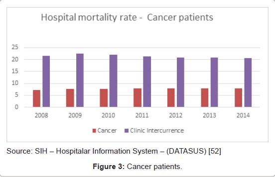 palliative-care-medicine-Cancer-patients
