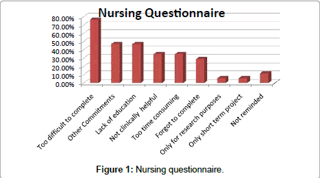 palliative-care-medicine-Nursing-questionnaire