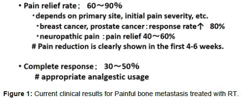 palliative-care-medicine-Painful-bone-metastasis