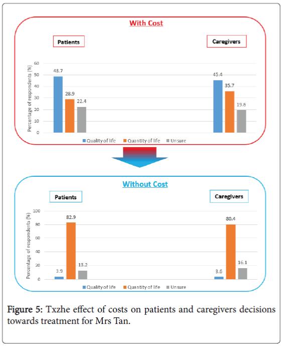 palliative-care-medicine-Txzhe-effect-costs