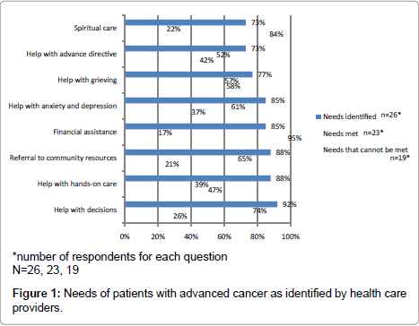 palliative-care-medicine-advanced-cancer