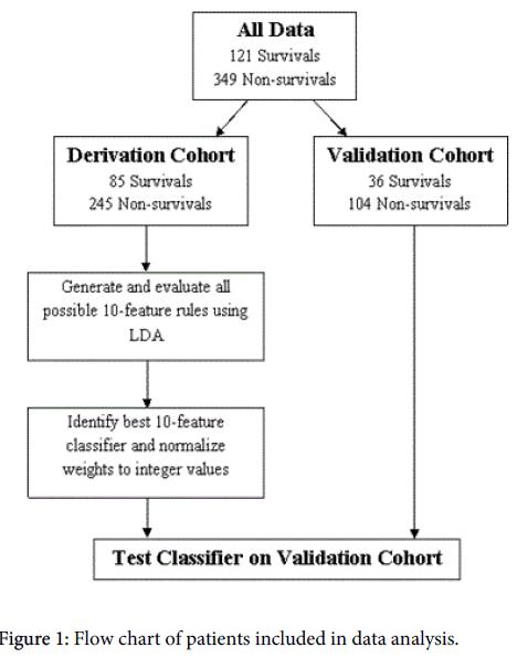 palliative-care-medicine-included-data-analysis