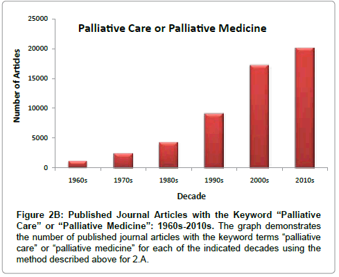 palliative-care-medicine-palliative-Medicine