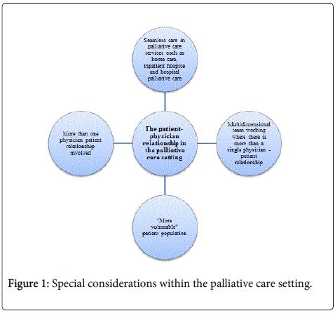 palliative-care-medicine-palliative-care