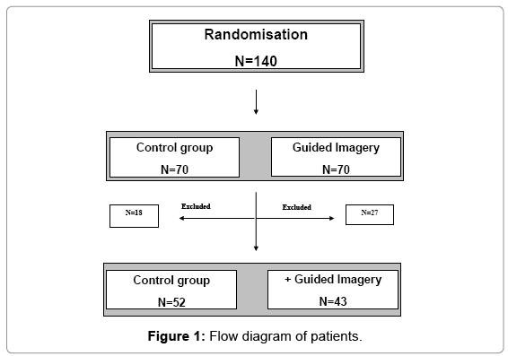 patient-care-patients