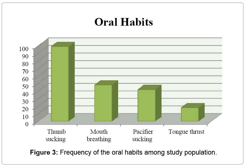 pediatric-dental-care-habits