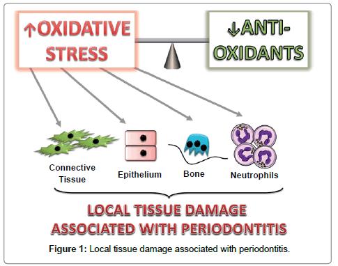 pediatric-dental-care-local-tissue