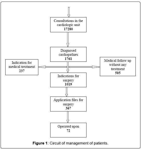 pediatric-neurology-management-patients