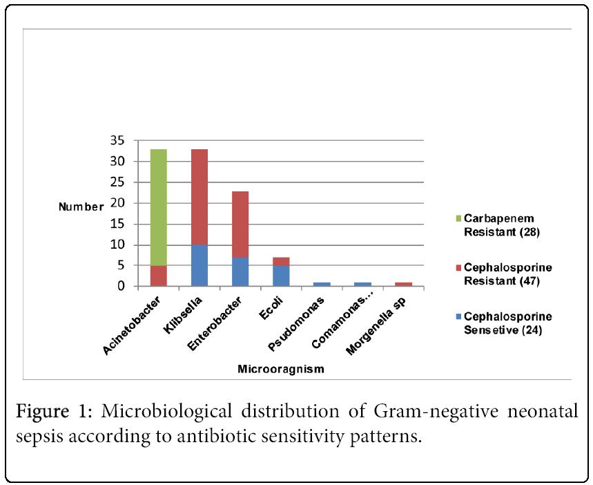 pediatrics-therapeutics-antibiotic