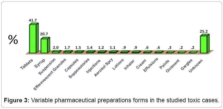 pediatrics-therapeutics-pharmaceutical