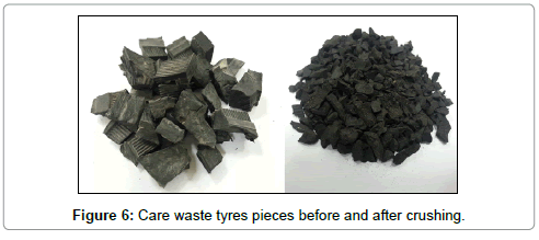 petroleum-environmental-biotechnology-Care-waste-tyres-pieces