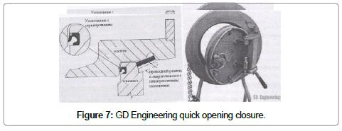 petroleum-environmental-biotechnology-GD-Engineering