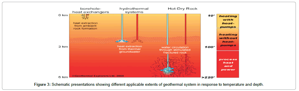 petroleum-environmental-biotechnology-applicable-extents-geothermal-system