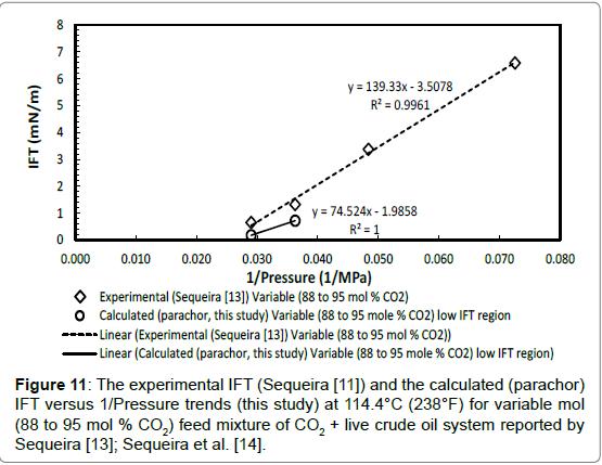 petroleum-environmental-biotechnology-experimental-crude-oil