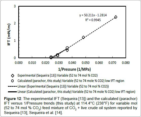 petroleum-environmental-biotechnology-feed-mixture-crude