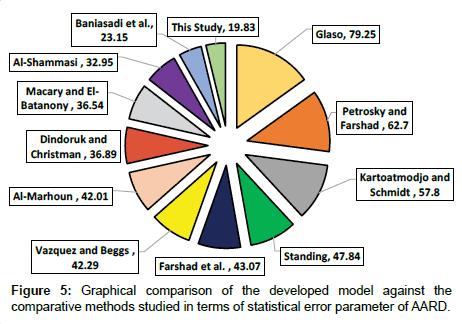 petroleum-environmental-biotechnology-methods-studied