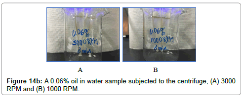 petroleum-environmental-biotechnology-oil-water-sample-subjected-centrifuge