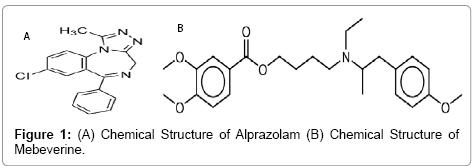 pharmaceutica-analytica-acta-Alprazolam