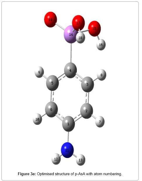 pharmaceutica-analytica-acta-Arsanilic