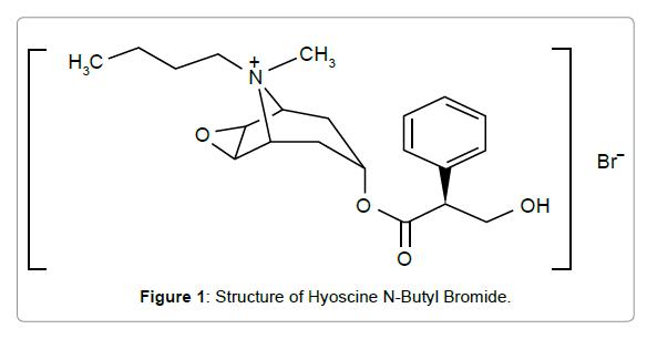 pharmaceutica-analytica-acta-Butyl-Bromide