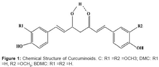 pharmaceutica-analytica-acta-Chemical-Structure-Curcuminoids