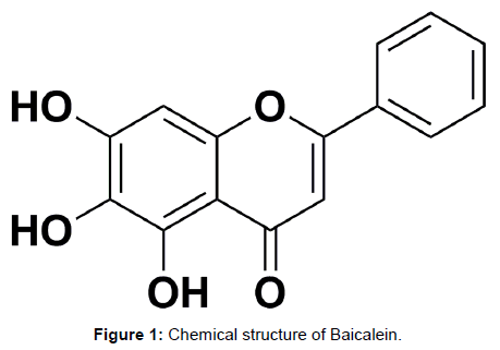 pharmaceutica-analytica-acta-Chemical-structure-Baicalein