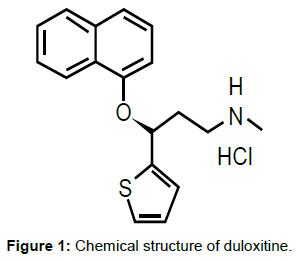 pharmaceutica-analytica-acta-Chemical-structure-duloxitine