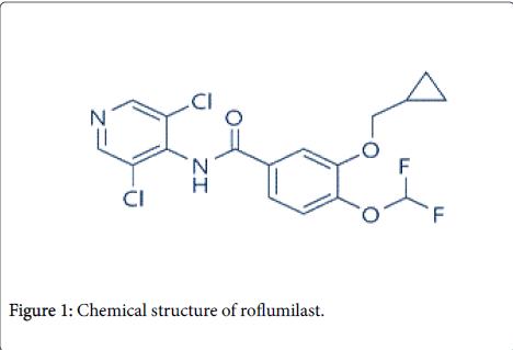 pharmaceutica-analytica-acta-Chemical-structure-roflumilast