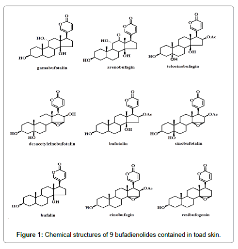 pharmaceutica-analytica-acta-Chemical-structures