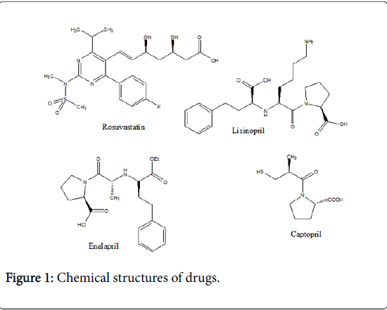 pharmaceutica-analytica-acta-Chemical-structures-drugs