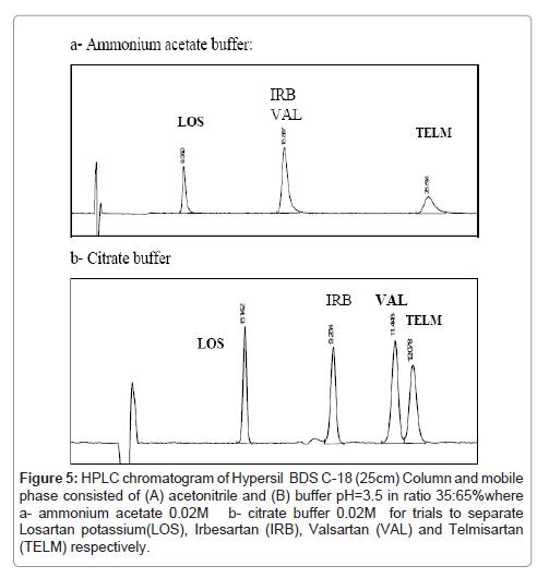 pharmaceutica-analytica-acta-Column-mobile