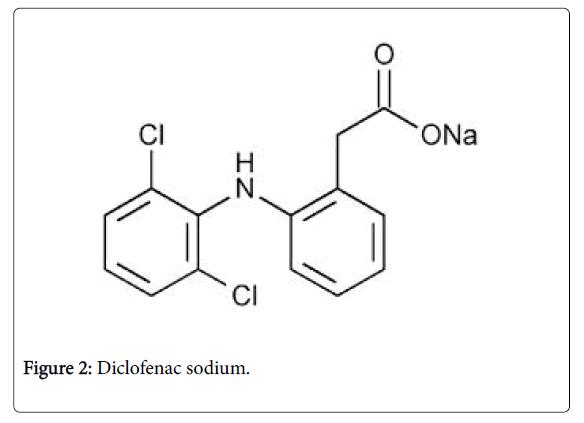 pharmaceutica-analytica-acta-Diclofenac-sodium