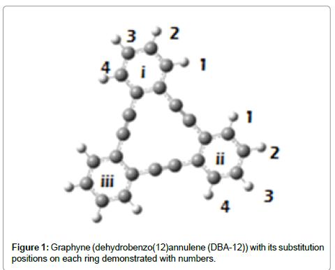 pharmaceutica-analytica-acta-Graphyne