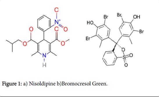 pharmaceutica-analytica-acta-Nisoldipine-Bromocresol-Green