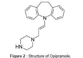 pharmaceutica-analytica-acta-Opipramole