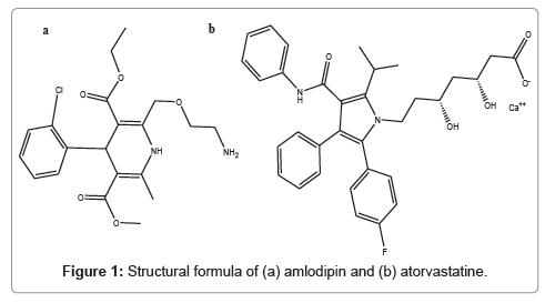 pharmaceutica-analytica-acta-Structural-formula