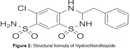 pharmaceutica-analytica-acta-Structural-formula-Hydrochlorothiazide