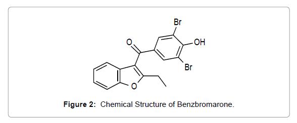 pharmaceutica-analytica-acta-Structure-Benzbromarone