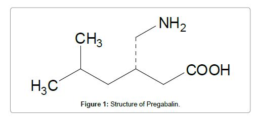 pharmaceutica-analytica-acta-Structure-Pregabalin