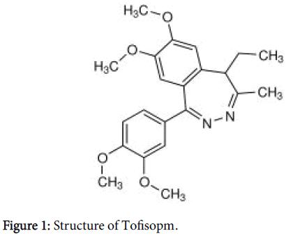pharmaceutica-analytica-acta-Structure-Tofisopm