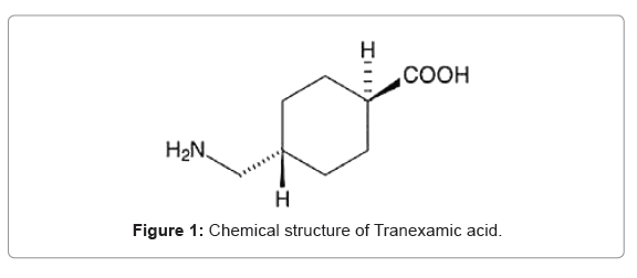 estimation of tranexamic acid andethamsylate using rp hplc 10mg tranexamic acid and ethamsylate were dissolved in mobile phase the overlay spectrum was used for selection of wavelength for tranexamic acid and.